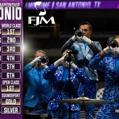 2019 SoundSport San Antonio Results