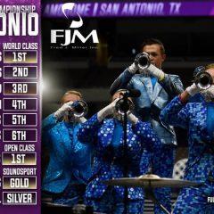 2019 SoundSport San Antonio Results